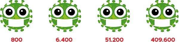 Desinfektion Virus Corna Flächendesinfektion richtig desinfizieren